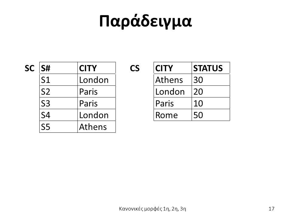 Παράδειγμα SCS#CITYCSCITYSTATUS S1London Athens30 S2Paris London20 S3Paris 10 S4London Rome50 S5S5Athens Κανονικές μορφές 1η, 2η, 3η 17
