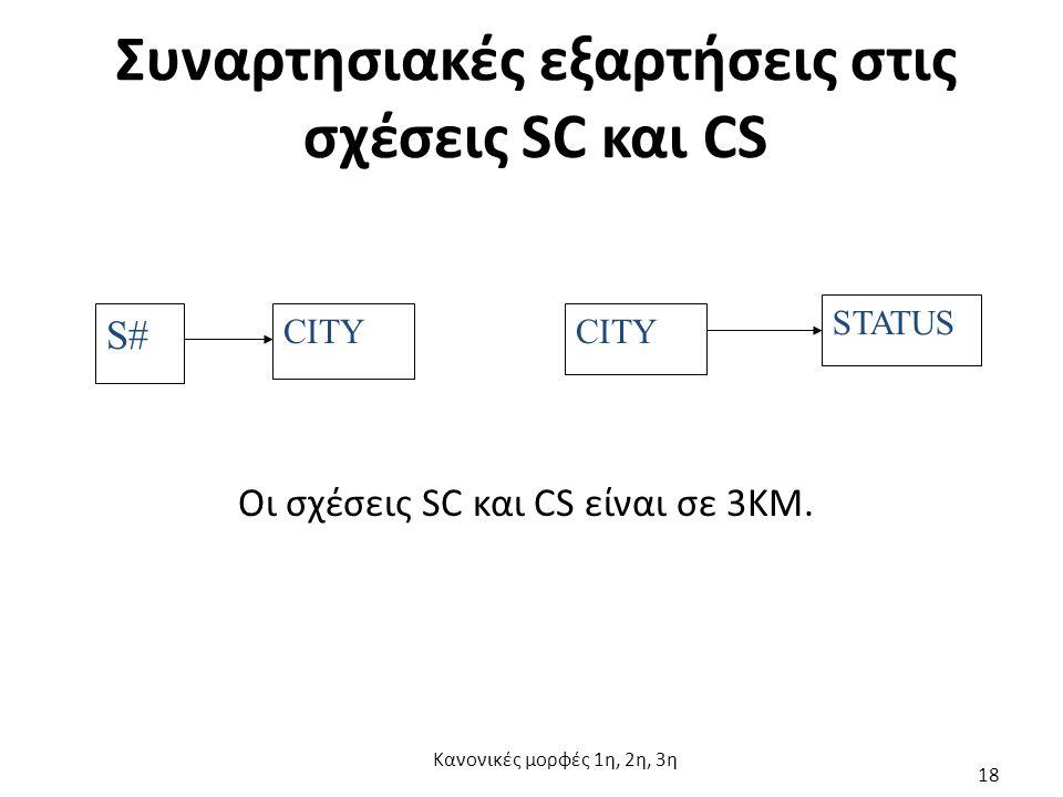Συναρτησιακές εξαρτήσεις στις σχέσεις SC και CS S# CITY STATUS Οι σχέσεις SC και CS είναι σε 3ΚΜ.
