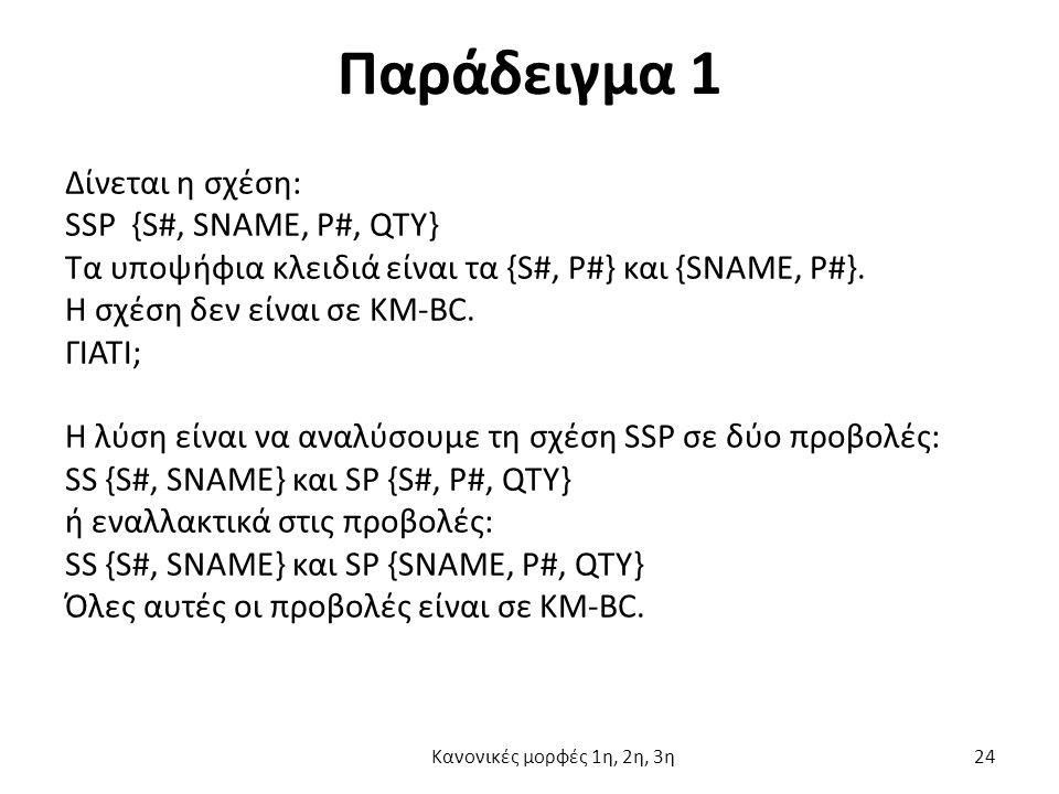 Παράδειγμα 1 Δίνεται η σχέση: SSP {S#, SNAME, P#, QTY} Τα υποψήφια κλειδιά είναι τα {S#, P#} και {SNAME, P#}.