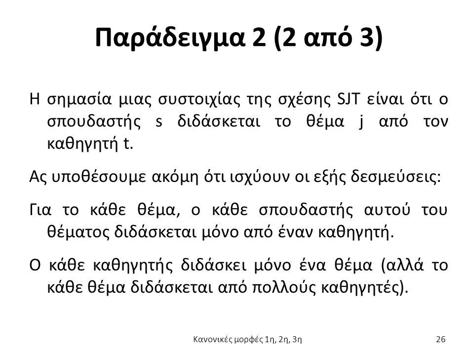 Παράδειγμα 2 (2 από 3) Η σημασία μιας συστοιχίας της σχέσης SJT είναι ότι ο σπουδαστής s διδάσκεται το θέμα j από τον καθηγητή t.