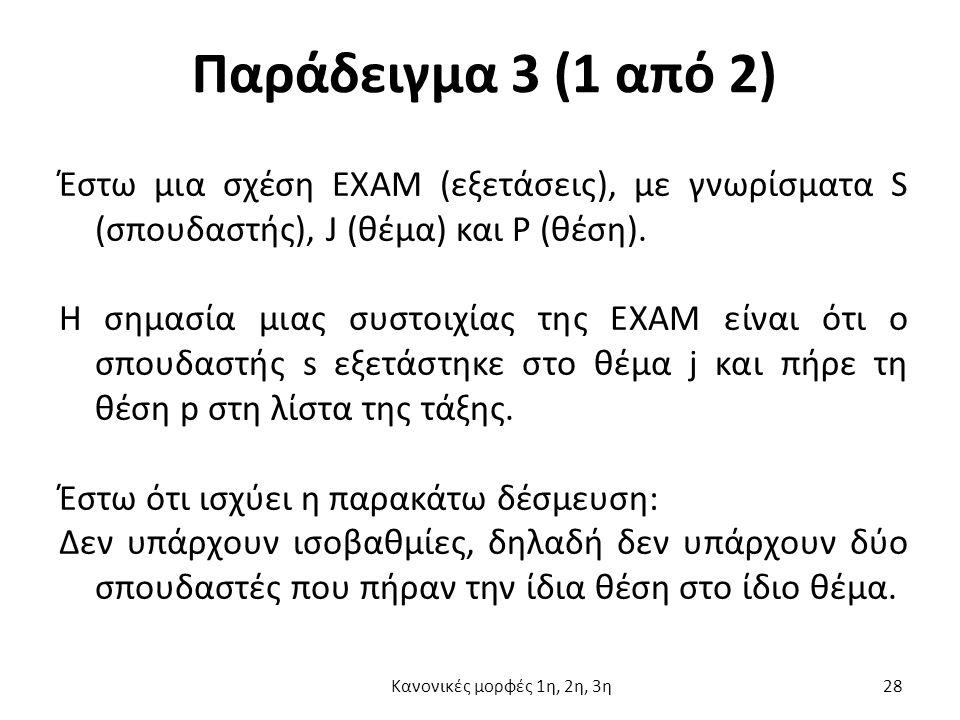 Παράδειγμα 3 (1 από 2) Έστω μια σχέση EXAM (εξετάσεις), με γνωρίσματα S (σπουδαστής), J (θέμα) και P (θέση).