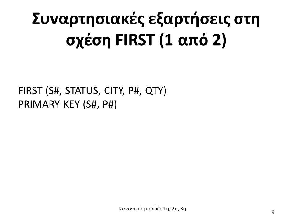 Συναρτησιακές εξαρτήσεις στη σχέση FIRST (1 από 2) FIRST (S#, STATUS, CITY, P#, QTY) PRIMARY KEY (S#, P#) Κανονικές μορφές 1η, 2η, 3η 9