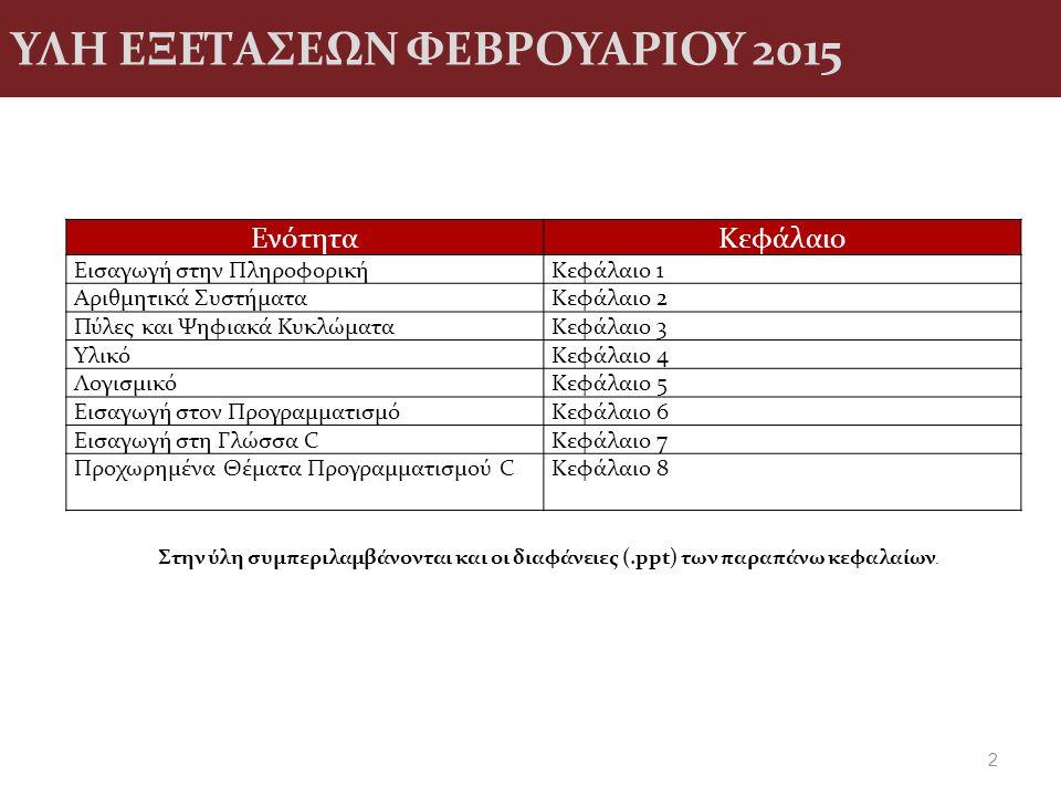 ΥΛΗ ΕΞΕΤΑΣΕΩΝ ΦΕΒΡΟΥΑΡΙΟΥ 2015 2 ΕνότηταΚεφάλαιο Εισαγωγή στην ΠληροφορικήΚεφάλαιο 1 Αριθμητικά ΣυστήματαΚεφάλαιο 2 Πύλες και Ψηφιακά ΚυκλώματαΚεφάλαιο 3 ΥλικόΚεφάλαιο 4 ΛογισμικόΚεφάλαιο 5 Εισαγωγή στον ΠρογραμματισμόΚεφάλαιο 6 Εισαγωγή στη Γλώσσα CΚεφάλαιο 7 Προχωρημένα Θέματα Προγραμματισμού CΚεφάλαιο 8 Στην ύλη συμπεριλαμβάνονται και οι διαφάνειες (.ppt) των παραπάνω κεφαλαίων.