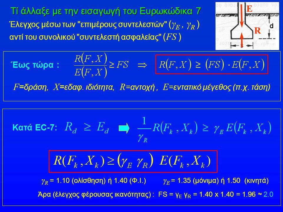 Τί άλλαξε με την εισαγωγή του Ευρωκώδικα 7 Έλεγχος μέσω των