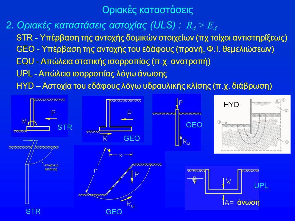 Οριακές καταστάσεις 2. Οριακές καταστάσεις αστοχίας (ULS) : R d > E d STR - Υπέρβαση της αντοχής δομικών στοιχείων (πχ τοίχοι αντιστηρίξεως) GEO - Υπέ