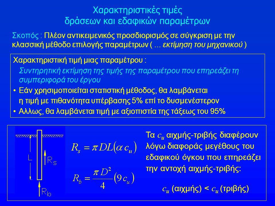 Χαρακτηριστικές τιμές δράσεων και εδαφικών παραμέτρων Τα c u αιχμής-τριβής διαφέρουν λόγω διαφοράς μεγέθους του εδαφικού όγκου που επηρεάζει την αντοχ