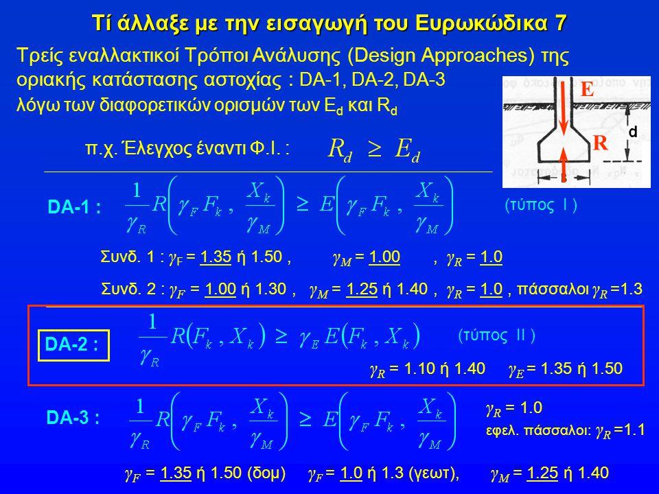 Τί άλλαξε με την εισαγωγή του Ευρωκώδικα 7 Τρείς εναλλακτικοί Τρόποι Ανάλυσης (Design Approaches) της οριακής κατάστασης αστοχίας : DA-1, DA-2, DA-3 λ