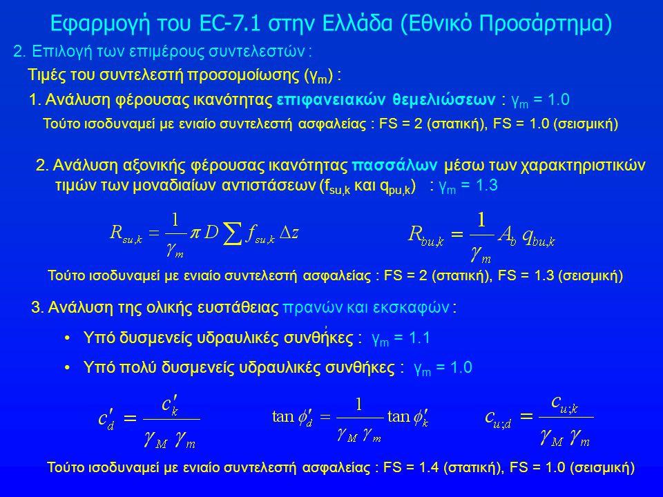 Εφαρμογή του EC-7.1 στην Ελλάδα (Εθνικό Προσάρτημα) 2. Επιλογή των επιμέρους συντελεστών : Τιμές του συντελεστή προσομοίωσης (γ m ) : 2. Ανάλυση αξονι