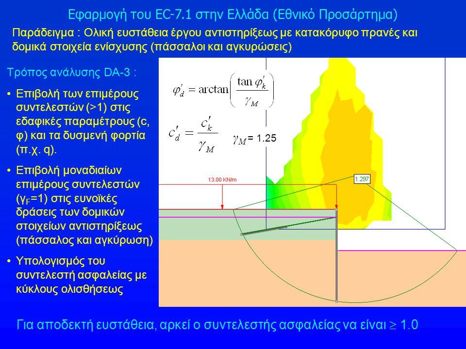 Εφαρμογή του EC-7.1 στην Ελλάδα (Εθνικό Προσάρτημα) Παράδειγμα : Ολική ευστάθεια έργου αντιστηρίξεως με κατακόρυφο πρανές και δομικά στοιχεία ενίσχυση