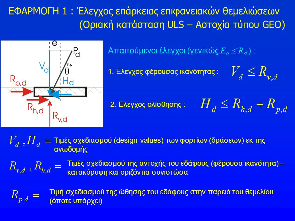 Τιμές σχεδιασμού (design values) των φορτίων (δράσεων) εκ της ανωδομής 1. Ελεγχος φέρουσας ικανότητας : Τιμές σχεδιασμού της αντοχής του εδάφους (φέρο