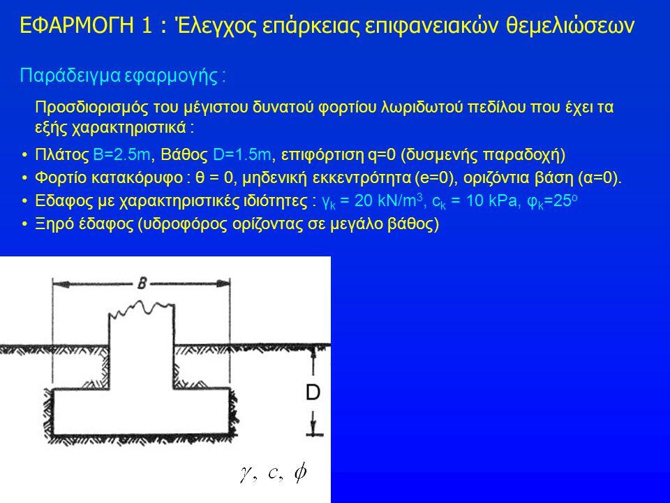 Παράδειγμα εφαρμογής : Προσδιορισμός του μέγιστου δυνατού φορτίου λωριδωτού πεδίλου που έχει τα εξής χαρακτηριστικά : Πλάτος Β=2.5m, Βάθος D=1.5m, επι