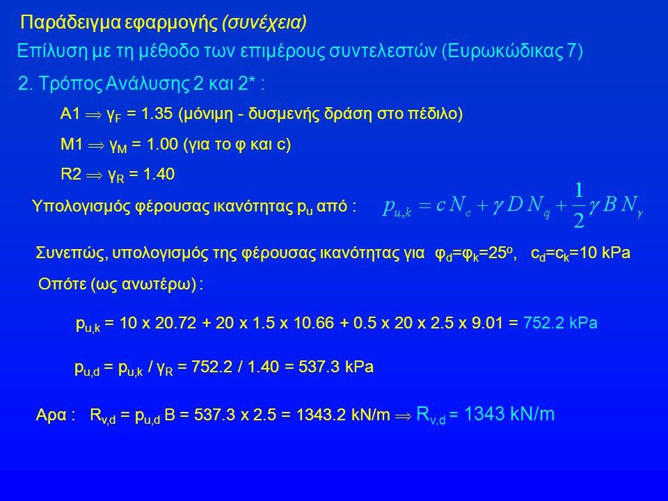 Παράδειγμα εφαρμογής (συνέχεια) Επίλυση με τη μέθοδο των επιμέρους συντελεστών (Ευρωκώδικας 7) 2. Τρόπος Ανάλυσης 2 και 2* : Υπολογισμός φέρουσας ικαν