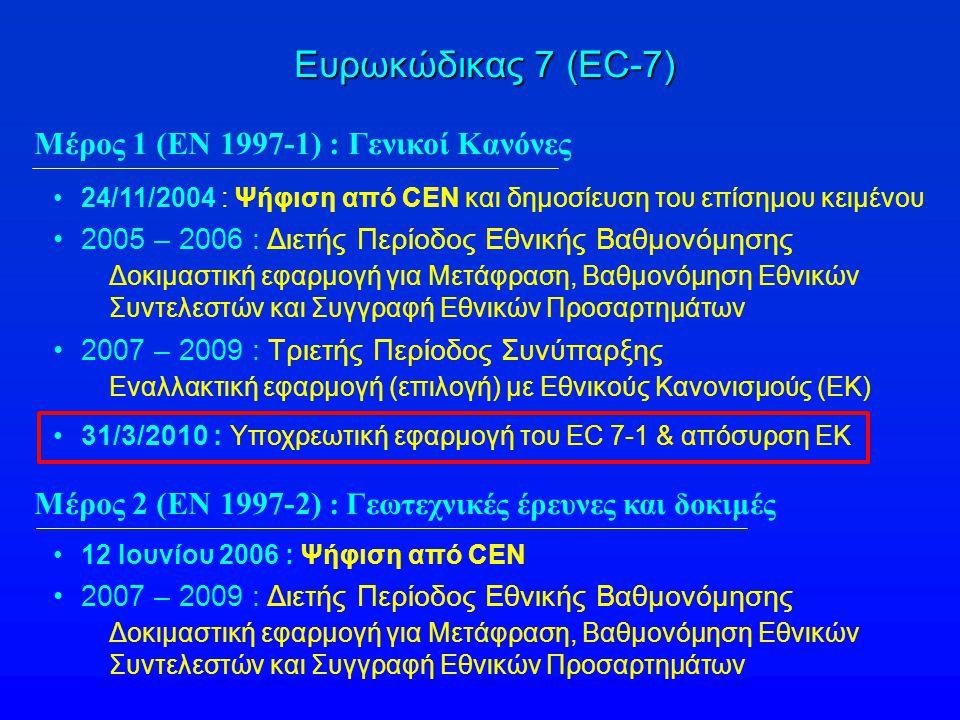 Ευρωκώδικας 7 (EC-7) Μέρος 1 (ΕΝ 1997-1) : Γενικοί Κανόνες 24/11/2004 : Ψήφιση από CEN και δημοσίευση του επίσημου κειμένου 2005 – 2006 : Διετής Περίο