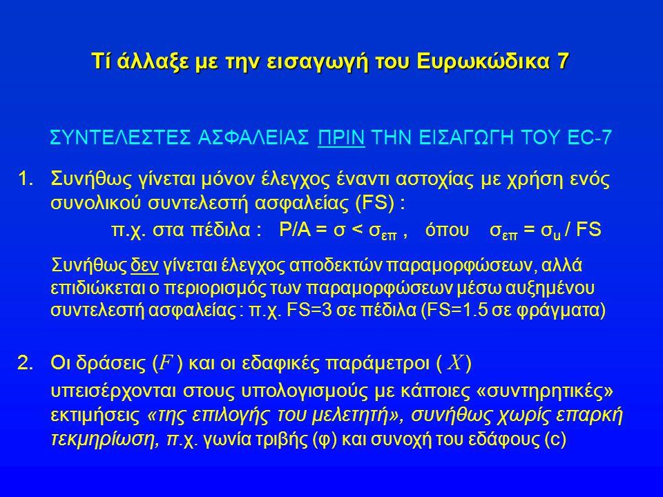 Παράδειγμα εφαρμογής της παλαιάς μεθόδου Επιφανειακή θεμελίωση σε αποσαθρωμένο Αθηναϊκό σχιστόλιθο B=2.5m, d=1.5m, γ=20 kN/m 3, c=10 kPa, φ=25 ο N c = 21, N q = 11, N γ = 9.5 p u = 10*21 + 0.5*20*2.5*9.5 + 20*1.5*11= 210 + 237.5 + 330 = 777.5 kPa σ επ = p u / FS σ επ = 777.5 / 3 = = 259 kPa = 2.6 kg/cm 2 Παρατήρηση : Η τιμή αυτή συνήθως αποβλέπει και στον περιορισμό της υποχώρησης του πεδίλου σε αποδεκτά όρια (ποιά ??) F