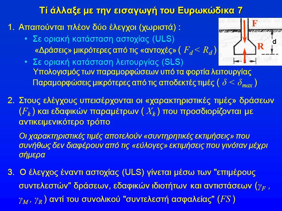 Τί άλλαξε με την εισαγωγή του Ευρωκώδικα 7 1.Απαιτούνται πλέον δύο έλεγχοι (χωριστά) : Σε οριακή κατάσταση αστοχίας (ULS) «Δράσεις» μικρότερες από τις