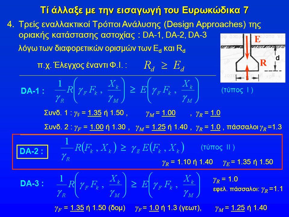Τί άλλαξε με την εισαγωγή του Ευρωκώδικα 7 Έλεγχος μέσω των επιμέρους συντελεστών ( γ Ε, γ R ) αντί του συνολικού συντελεστή ασφαλείας ( FS ) F = δράση, Χ = εδαφ.