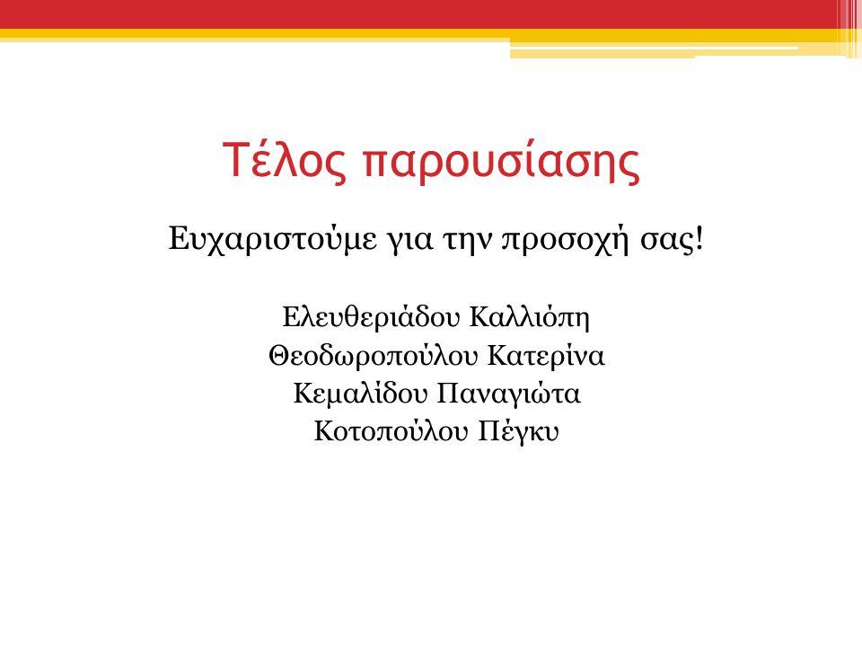Τέλος παρουσίασης Ευχαριστούμε για την προσοχή σας! Ελευθεριάδου Καλλιόπη Θεοδωροπούλου Κατερίνα Κεμαλίδου Παναγιώτα Κοτοπούλου Πέγκυ