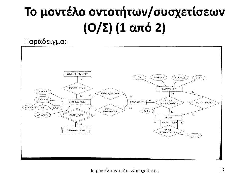 Το μοντέλο οντοτήτων/συσχετίσεων (Ο/Σ) (1 από 2) Παράδειγμα: Το μοντέλο οντοτήτων/συσχετίσεων 12
