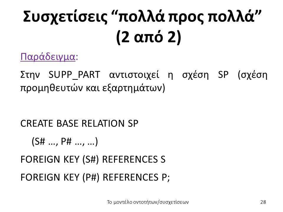 Συσχετίσεις πολλά προς πολλά (2 από 2) Παράδειγμα: Στην SUPP_PART αντιστοιχεί η σχέση SP (σχέση προμηθευτών και εξαρτημάτων) CREATE BASE RELATION SP (S# …, P# …, …) FOREIGN KEY (S#) REFERENCES S FOREIGN KEY (P#) REFERENCES P; Το μοντέλο οντοτήτων/συσχετίσεων 28