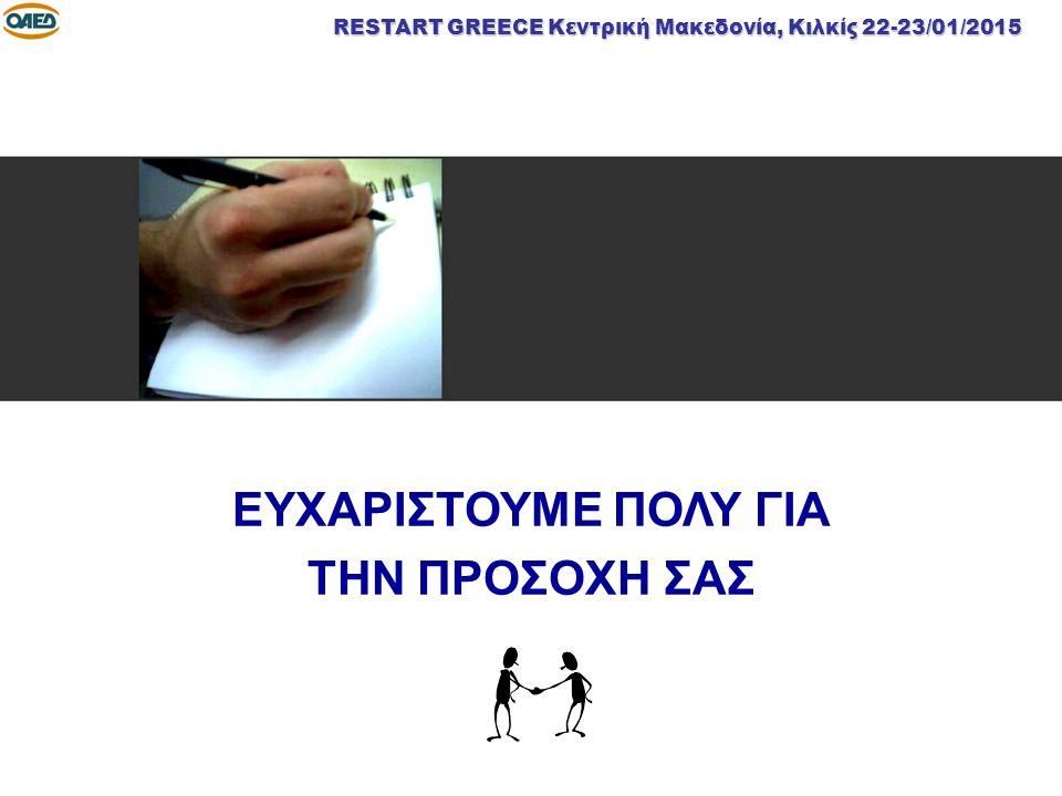 ΕΥΧΑΡΙΣΤΟΥΜΕ ΠΟΛΥ ΓΙΑ ΤΗΝ ΠΡΟΣΟΧΗ ΣΑΣ RESTART GREECE Κεντρική Μακεδονία, Κιλκίς 22-23/01/2015