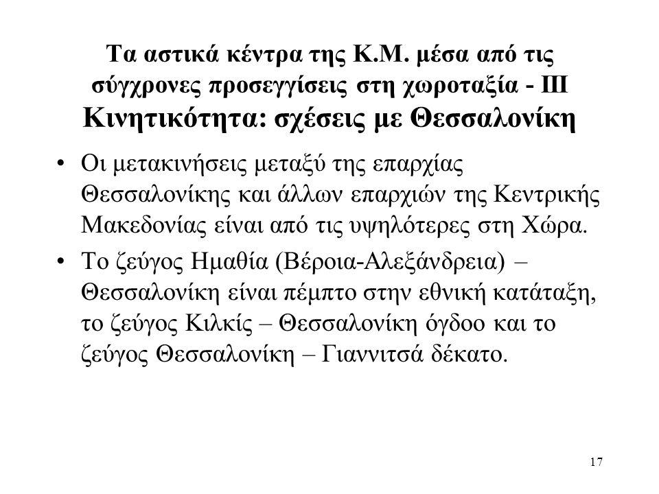 17 Τα αστικά κέντρα της Κ.Μ. μέσα από τις σύγχρονες προσεγγίσεις στη χωροταξία - ΙΙΙ Κινητικότητα: σχέσεις με Θεσσαλονίκη Οι μετακινήσεις μεταξύ της ε