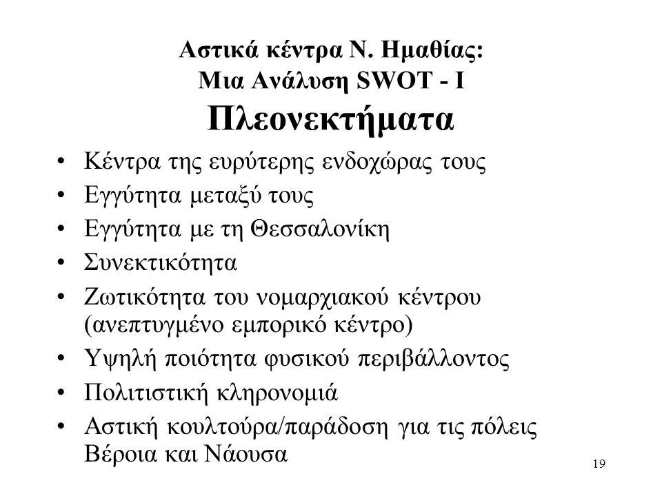 19 Αστικά κέντρα Ν. Ημαθίας: Μια Ανάλυση SWOT - Ι Πλεονεκτήματα Κέντρα της ευρύτερης ενδοχώρας τους Εγγύτητα μεταξύ τους Εγγύτητα με τη Θεσσαλονίκη Συ