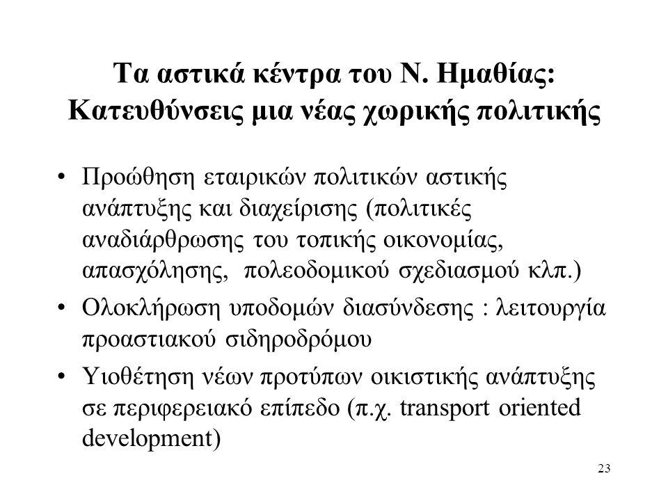 23 Τα αστικά κέντρα του Ν. Ημαθίας: Kατευθύνσεις μια νέας χωρικής πολιτικής Προώθηση εταιρικών πολιτικών αστικής ανάπτυξης και διαχείρισης (πολιτικές