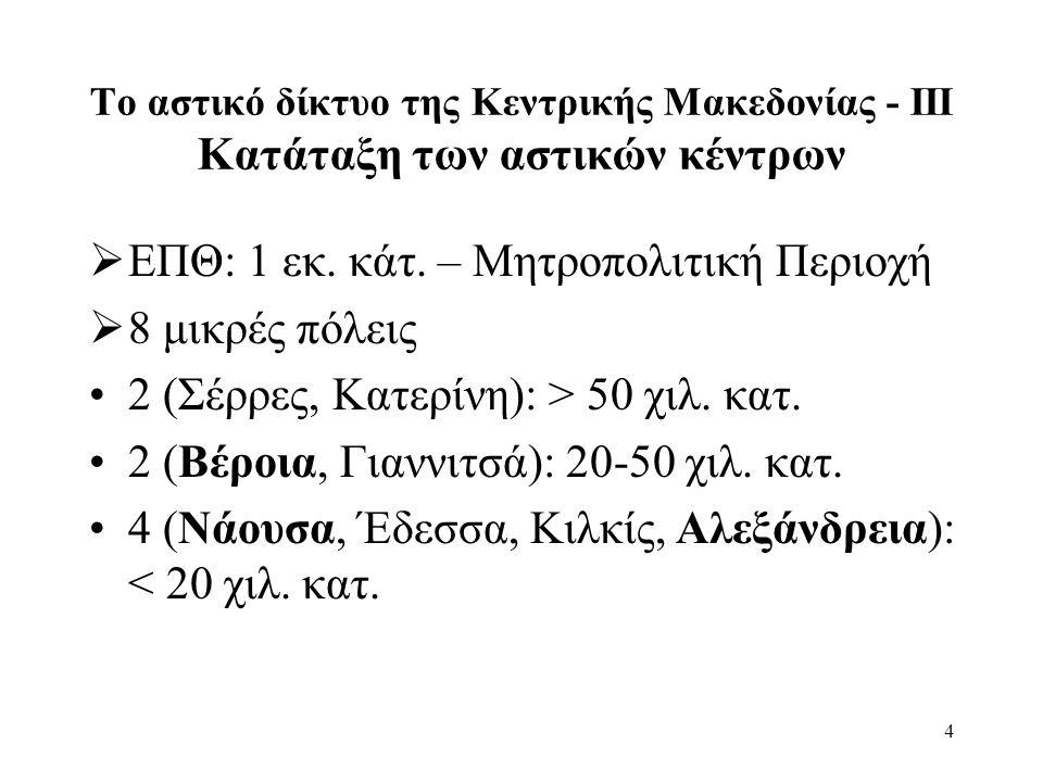 4 Το αστικό δίκτυο της Κεντρικής Μακεδονίας - ΙΙΙ Κατάταξη των αστικών κέντρων  ΕΠΘ: 1 εκ. κάτ. – Μητροπολιτική Περιοχή  8 μικρές πόλεις 2 (Σέρρες,