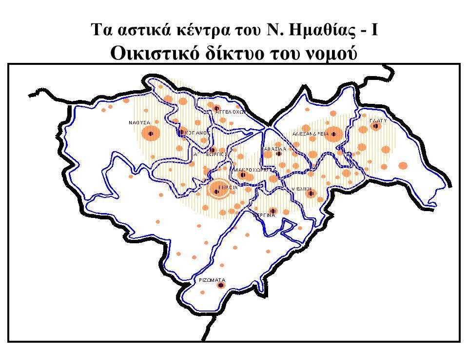 9 Τα αστικά κέντρα του Ν. Ημαθίας - ΙΙ Κατανομή πληθυσμού ανά Δήμο
