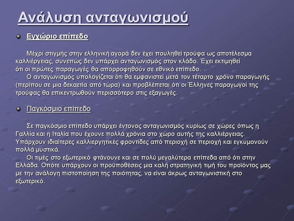 Ανάλυση ανταγωνισμού Εγχώριο επίπεδο Μέχρι στιγμής στην ελληνική αγορά δεν έχει πουληθεί τρούφα ως αποτέλεσμα καλλιέργειας, συνεπώς δεν υπάρχει ανταγω