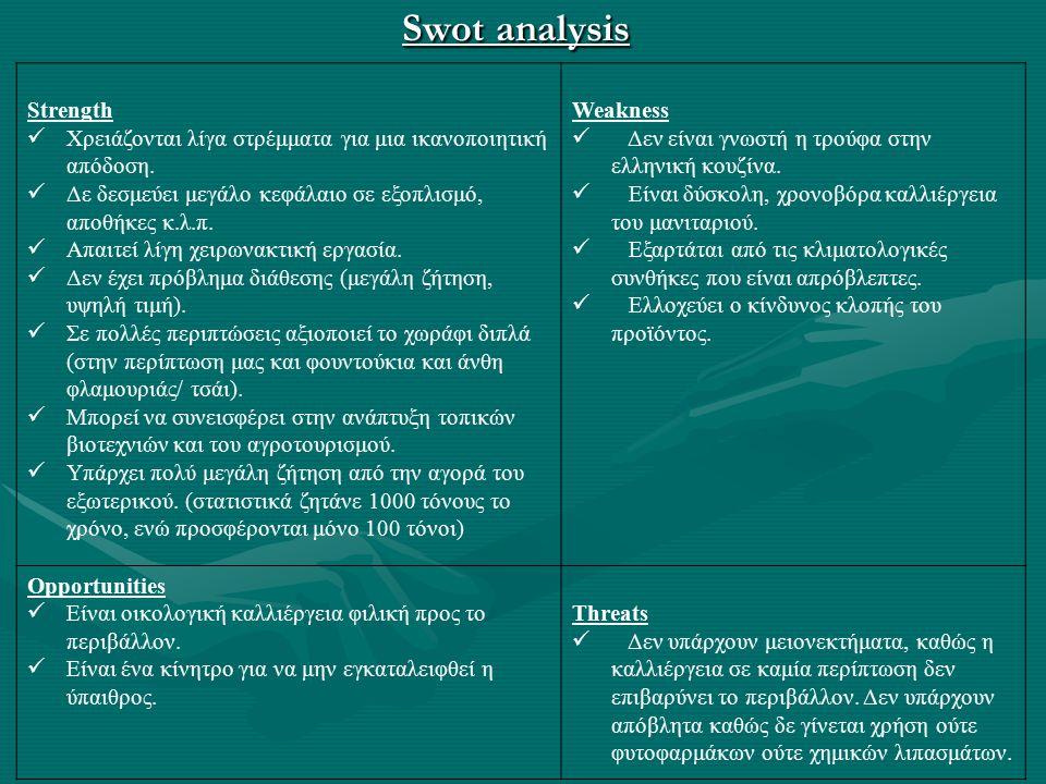 Swot analysis Strength Χρειάζονται λίγα στρέμματα για μια ικανοποιητική απόδοση. Δε δεσμεύει μεγάλο κεφάλαιο σε εξοπλισμό, αποθήκες κ.λ.π. Απαιτεί λίγ