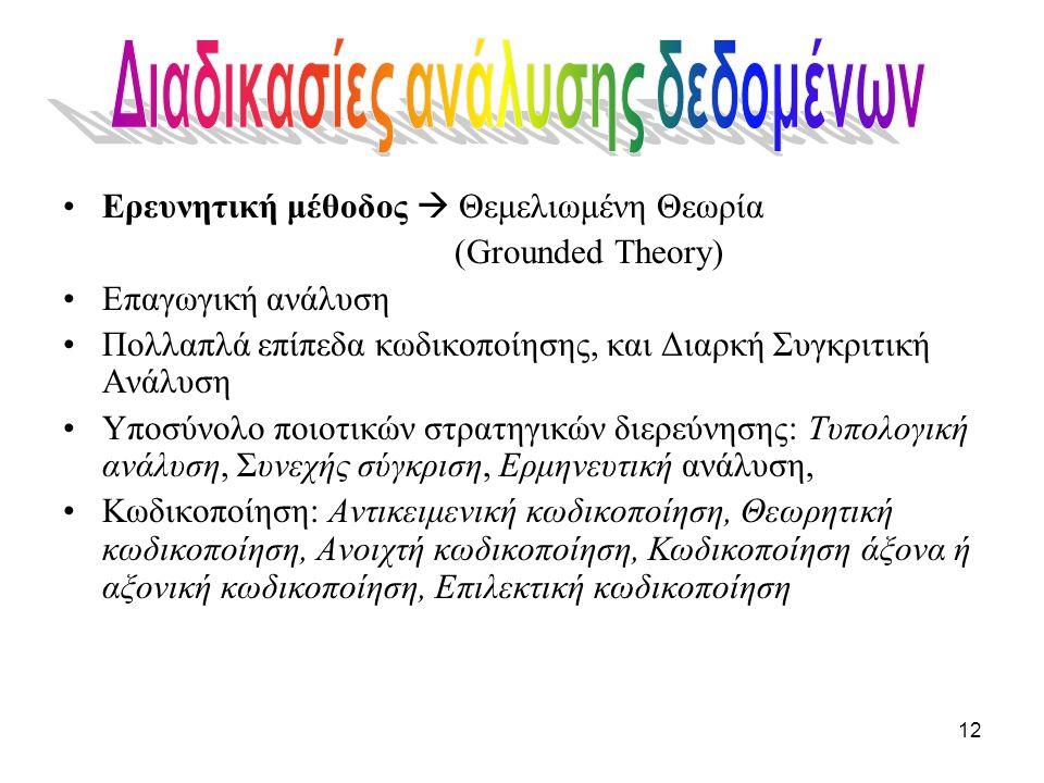 12 Ερευνητική μέθοδος  Θεμελιωμένη Θεωρία (Grounded Theory) Επαγωγική ανάλυση Πολλαπλά επίπεδα κωδικοποίησης, και Διαρκή Συγκριτική Ανάλυση Υποσύνολο