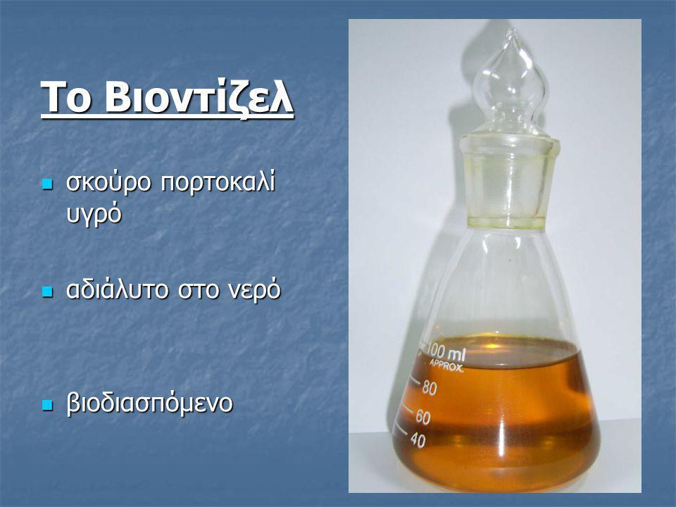Τύποι Βιοκαυσίμων Αιθανόλη Αιθανόλη Βουτανόλη Βουτανόλη Μεθανόλη Μεθανόλη Βιοαέριο Βιοαέριο