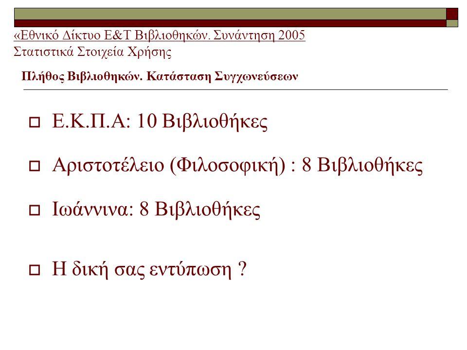 «Εθνικό Δίκτυο Ε&Τ Βιβλιοθηκών. Συνάντηση 2005 Στατιστικά Στοιχεία Χρήσης Πλήθος Βιβλιοθηκών.