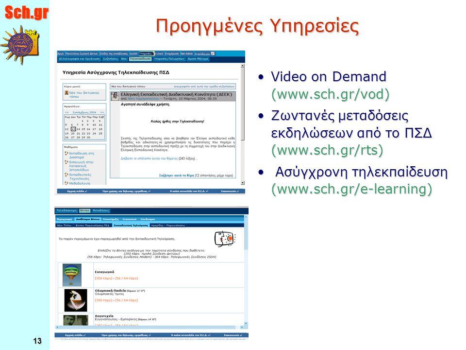Sch.gr 13 Video on Demand (www.sch.gr/vod)Video on Demand (www.sch.gr/vod) Ζωντανές μεταδόσεις εκδηλώσεων από το ΠΣΔ (www.sch.gr/rts)Ζωντανές μεταδόσεις εκδηλώσεων από το ΠΣΔ (www.sch.gr/rts) Ασύγχρονη τηλεκπαίδευση (www.sch.gr/e-learning) Ασύγχρονη τηλεκπαίδευση (www.sch.gr/e-learning) Προηγμένες Υπηρεσίες