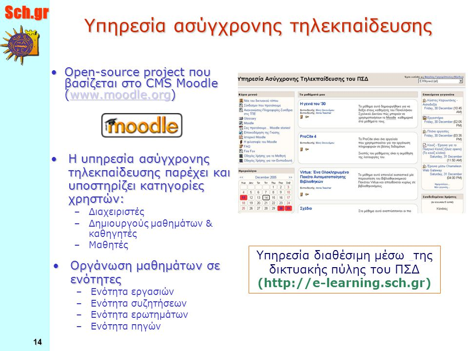 Sch.gr 14 Υπηρεσία ασύγχρονης τηλεκπαίδευσης Open-source project που βασίζεται στο CMS Moodle (www.moodle.org)Open-source project που βασίζεται στο CM