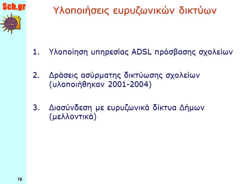 Sch.gr 18 Υλοποιήσεις ευρυζωνικών δικτύων 1.Υλοποίηση υπηρεσίας ADSL πρόσβασης σχολείων 2.Δράσεις ασύρματης δικτύωσης σχολείων (υλοποιήθηκαν 2001-2004) 3.Διασύνδεση με ευρυζωνικά δίκτυα Δήμων (μελλοντικά)