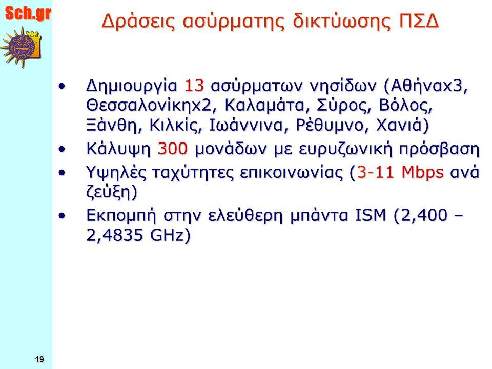 Sch.gr 19 Δράσεις ασύρματης δικτύωσης ΠΣΔ Δημιουργία 13 ασύρματων νησίδων (Αθήναx3, Θεσσαλονίκηx2, Καλαμάτα, Σύρος, Βόλος, Ξάνθη, Κιλκίς, Ιωάννινα, Ρέθυμνο, Χανιά)Δημιουργία 13 ασύρματων νησίδων (Αθήναx3, Θεσσαλονίκηx2, Καλαμάτα, Σύρος, Βόλος, Ξάνθη, Κιλκίς, Ιωάννινα, Ρέθυμνο, Χανιά) Κάλυψη 300 μονάδων με ευρυζωνική πρόσβασηΚάλυψη 300 μονάδων με ευρυζωνική πρόσβαση Υψηλές ταχύτητες επικοινωνίας (3-11 Mbps ανά ζεύξη)Υψηλές ταχύτητες επικοινωνίας (3-11 Mbps ανά ζεύξη) Εκπομπή στην ελεύθερη μπάντα ISM (2,400 – 2,4835 GHz)Εκπομπή στην ελεύθερη μπάντα ISM (2,400 – 2,4835 GHz)