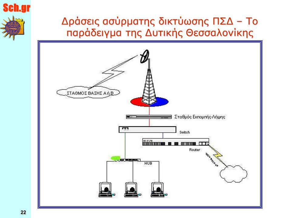 Sch.gr 22 Δράσεις ασύρματης δικτύωσης ΠΣΔ – Το παράδειγμα της Δυτικής Θεσσαλονίκης