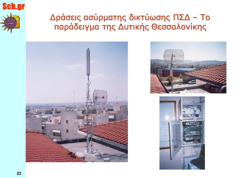 Sch.gr 23 Δράσεις ασύρματης δικτύωσης ΠΣΔ – Το παράδειγμα της Δυτικής Θεσσαλονίκης