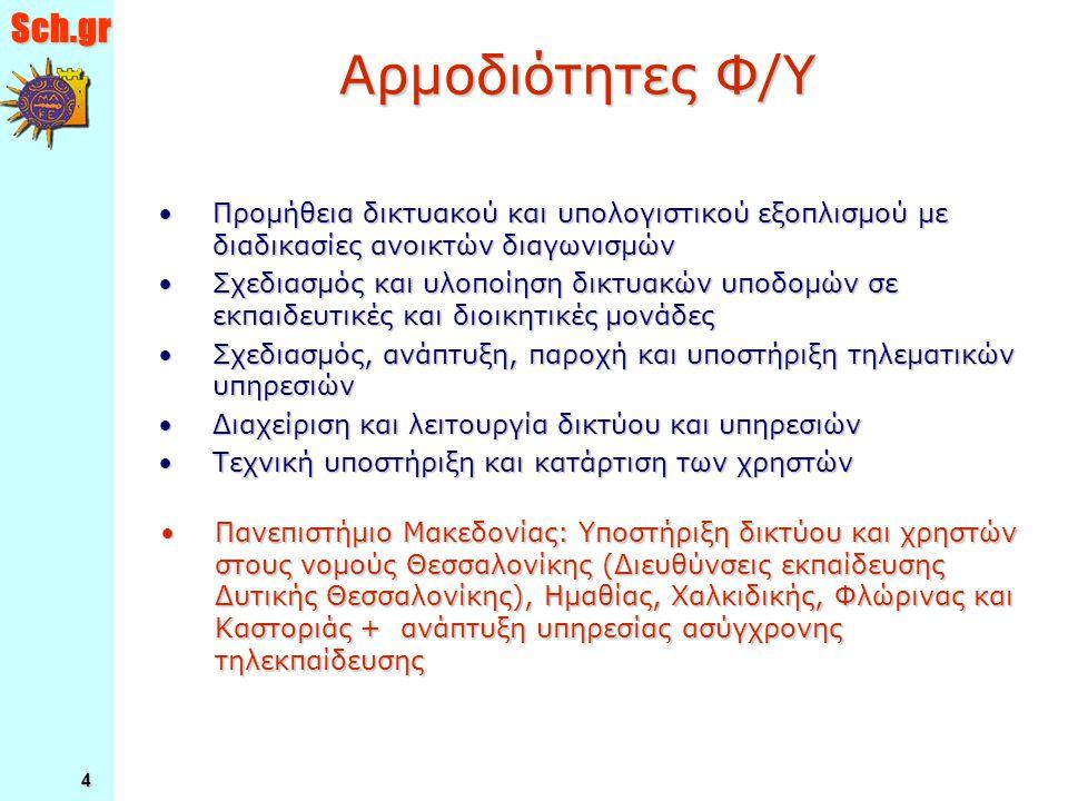 Sch.gr 25 Συνέργεια με τα μητροπολιτικά δίκτυα των Δήμων ΜΗΤΡΟΠΟΛΙΤΙΚΑ ΔΙΚΤΥΑ ΟΠΤΙΚΩΝ ΙΝΩΝ Πρόταση 93 ΚτΠ ΔΙΚΤΥΑ ΑΣΥΡΜΑΤΗΣ ΤΟΠΙΚΗΣ ΠΡΟΣΒΑΣΗΣ Πρόταση 105 ΚτΠ