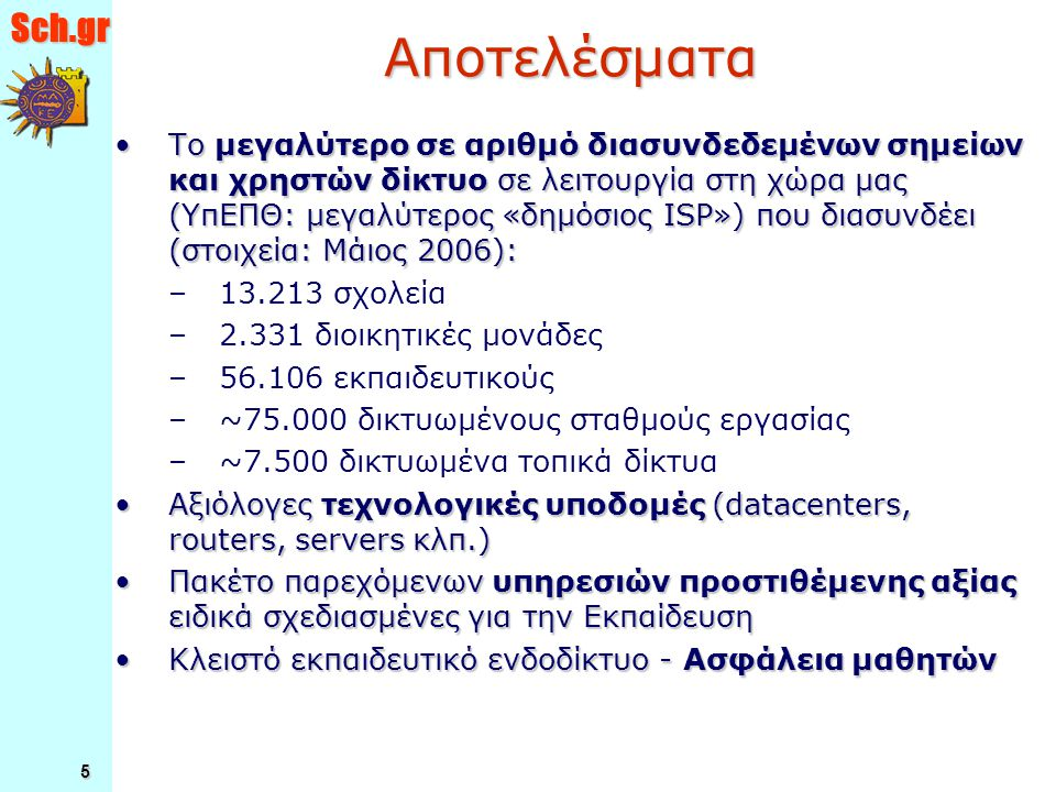 Sch.gr 5 Αποτελέσματα Το μεγαλύτερο σε αριθμό διασυνδεδεμένων σημείων και χρηστών δίκτυο σε λειτουργία στη χώρα μας (ΥπΕΠΘ: μεγαλύτερος «δημόσιος ISP») που διασυνδέει (στοιχεία: Μάιος 2006):Το μεγαλύτερο σε αριθμό διασυνδεδεμένων σημείων και χρηστών δίκτυο σε λειτουργία στη χώρα μας (ΥπΕΠΘ: μεγαλύτερος «δημόσιος ISP») που διασυνδέει (στοιχεία: Μάιος 2006): –13.213 σχολεία –2.331 διοικητικές μονάδες –56.106 εκπαιδευτικούς –~75.000 δικτυωμένους σταθμούς εργασίας –~7.500 δικτυωμένα τοπικά δίκτυα Αξιόλογες τεχνολογικές υποδομές (datacenters, routers, servers κλπ.)Αξιόλογες τεχνολογικές υποδομές (datacenters, routers, servers κλπ.) Πακέτο παρεχόμενων υπηρεσιών προστιθέμενης αξίας ειδικά σχεδιασμένες για την ΕκπαίδευσηΠακέτο παρεχόμενων υπηρεσιών προστιθέμενης αξίας ειδικά σχεδιασμένες για την Εκπαίδευση Κλειστό εκπαιδευτικό ενδοδίκτυο - Ασφάλεια μαθητώνΚλειστό εκπαιδευτικό ενδοδίκτυο - Ασφάλεια μαθητών