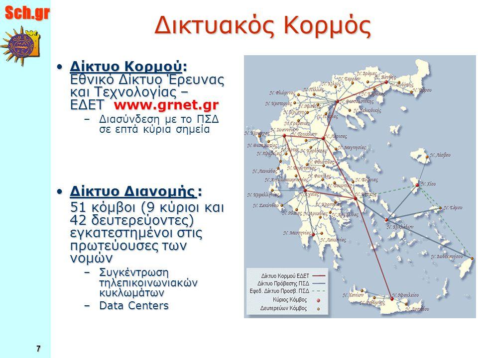 Sch.gr 7 Δικτυακός Κορμός Δίκτυο Κορμού: Εθνικό Δίκτυο Έρευνας και Τεχνολογίας – ΕΔΕΤ www.grnet.grΔίκτυο Κορμού: Εθνικό Δίκτυο Έρευνας και Τεχνολογίας – ΕΔΕΤ www.grnet.gr –Διασύνδεση με το ΠΣΔ σε επτά κύρια σημεία Δίκτυο Διανομής :Δίκτυο Διανομής : 51 κόμβοι (9 κύριοι και 42 δευτερεύοντες) εγκατεστημένοι στις πρωτεύουσες των νομών –Συγκέντρωση τηλεπικοινωνιακών κυκλωμάτων –Data Centers