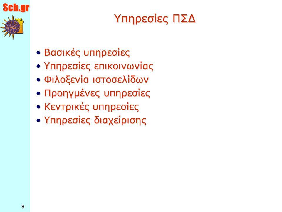 Sch.gr 10 Βασικές Τηλεματικές Υπηρεσίες Σύνδεση στο δίκτυο (Dial-up)Σύνδεση στο δίκτυο (Dial-up) Δικτυακή πύλη (www.sch.gr)Δικτυακή πύλη (www.sch.gr) Εγγραφή και υπηρεσίες για τους εκπαιδευτικούςΕγγραφή και υπηρεσίες για τους εκπαιδευτικούς Υπηρεσία ελεγχόμενης πρόσβαση στον παγκόσμιο ιστόΥπηρεσία ελεγχόμενης πρόσβαση στον παγκόσμιο ιστό