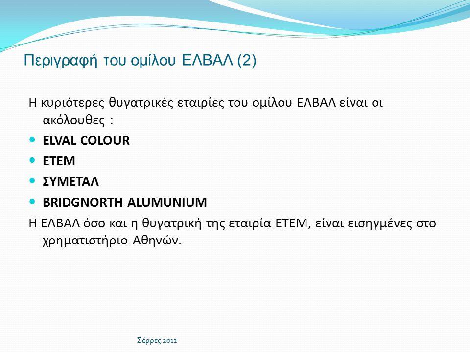 Περιγραφή του ομίλου ΕΛΒΑΛ (2) Η κυριότερες θυγατρικές εταιρίες του ομίλου ΕΛΒΑΛ είναι οι ακόλουθες : ELVAL COLOUR ETEM ΣΥΜΕΤΑΛ BRIDGNORTH ALUMUNIUM Η ΕΛΒΑΛ όσο και η θυγατρική της εταιρία ΕΤΕΜ, είναι εισηγμένες στο χρηματιστήριο Αθηνών.