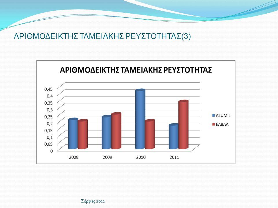 ΑΡΙΘΜΟΔΕΙΚΤΗΣ ΤΑΜΕΙΑΚΗΣ ΡΕΥΣΤΟΤΗΤΑΣ(3) Σέρρες 2012