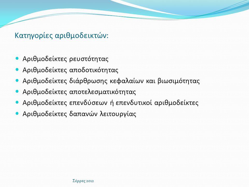 ΑΡΙΘΜΟΔΕΙΚΤΗΣ ΑΠΟΔΟΤΙΚΟΤΗΤΑΣ ΑΡΙΘΜΟΔΕΙΚΤΗΣ ΚΑΘΑΡΟΥ ΠΕΡΙΘΩΡΙΟΥ Ή ΚΑΘΑΡΟΥ ΚΕΡΔΟΥΣ(3) Σέρρες 2012