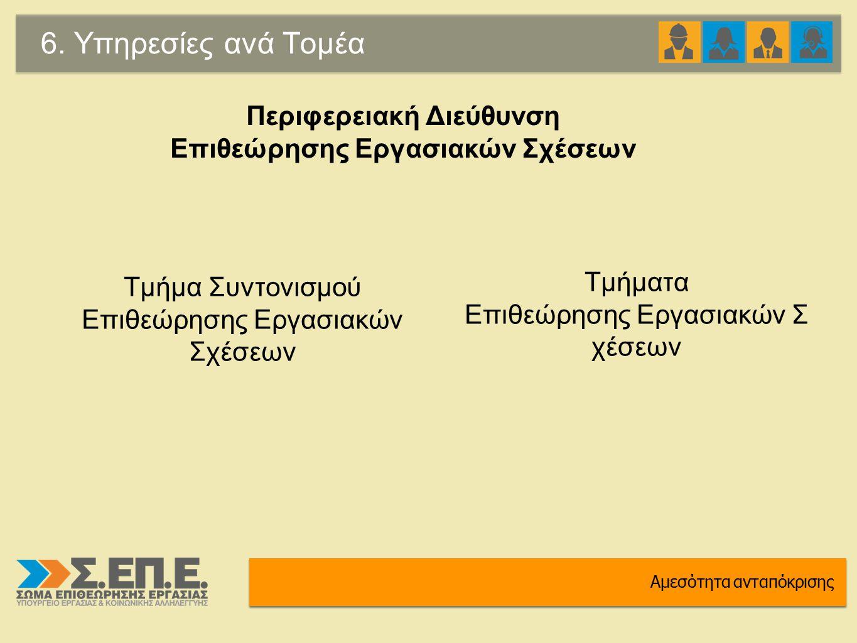 6. Υπηρεσίες ανά Τομέα Αμεσότητα ανταπόκρισης Περιφερειακή Διεύθυνση Επιθεώρησης Εργασιακών Σχέσεων Τμήμα Συντονισμού Επιθεώρησης Εργασιακών Σχέσεων Τ