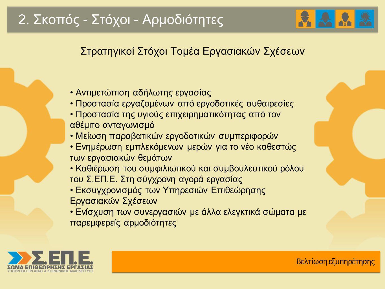 2. Σκοπός - Στόχοι - Αρμοδιότητες Βελτίωση εξυπηρέτησης Αντιμετώπιση αδήλωτης εργασίας Προστασία εργαζομένων από εργοδοτικές αυθαιρεσίες Προστασία της