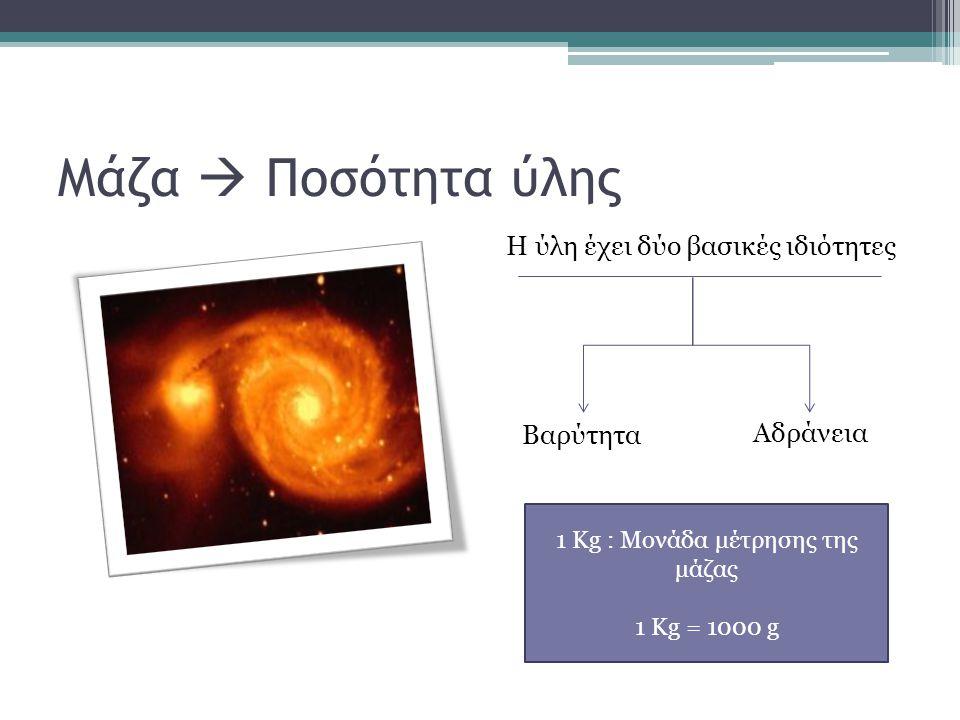 Μάζα  Ποσότητα ύλης Η ύλη έχει δύο βασικές ιδιότητες Βαρύτητα Αδράνεια 1 Kg : Μονάδα μέτρησης της μάζας 1 Kg = 1000 g